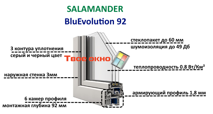 Окна Salamander BluEvolution 92 в Киеве