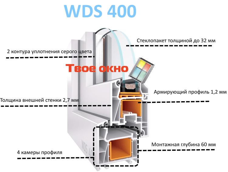 окна WDS 400 киев