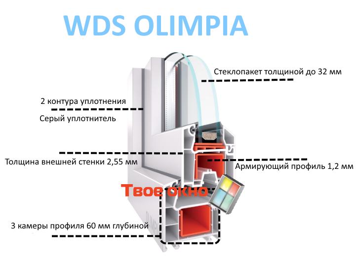 пластиковые окна WDS olimpia Киев