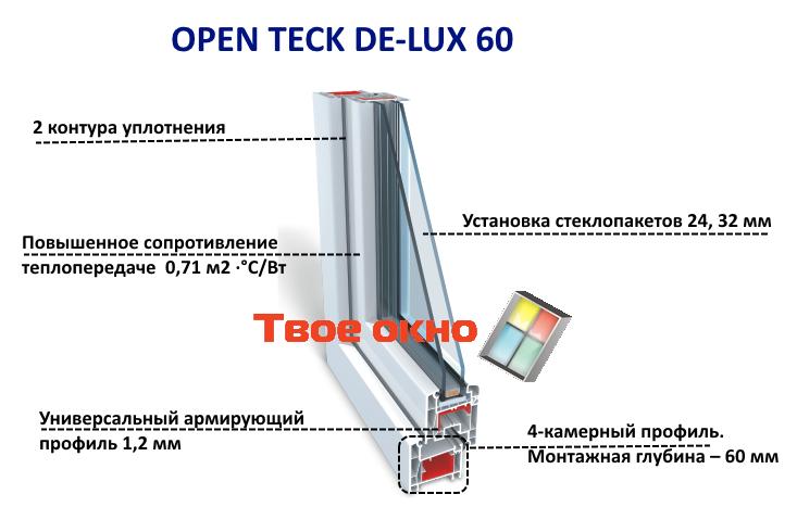 openteck de-lux 60