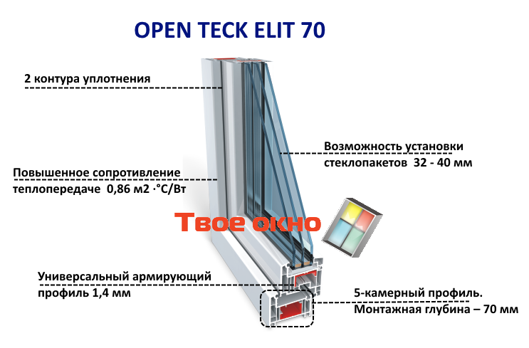 openteck elit 70