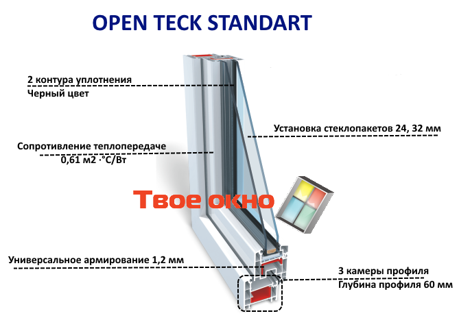 openteck standart