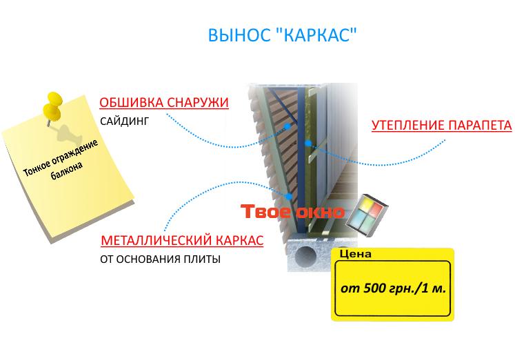 балкон с выносом киев
