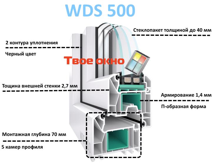 пластиковые окна wds 500 киев