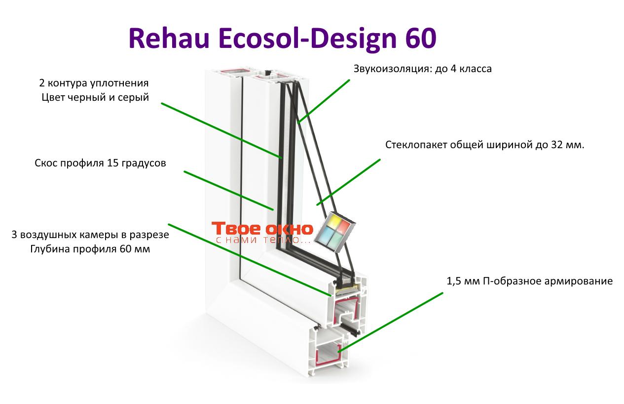Rehau-Ecosol-Design 60