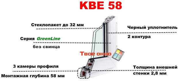 окна KBE 58 Киев