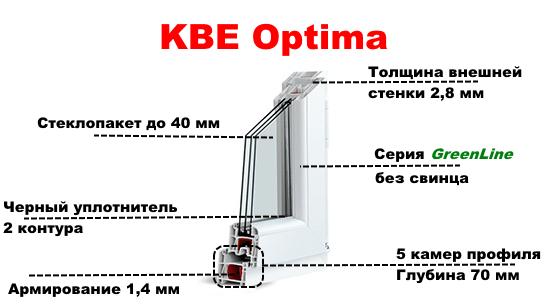 окна KBE 70 Optima Киев
