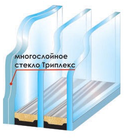 установка триплекс стеклопакетов для загородного дома