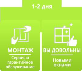 img block 4 07 - Пластиковые Окна Киев | Металлопластиковые окна купить Киев - Твое окно™|