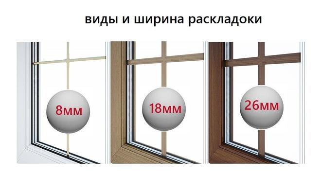 шпросы для пластиковых окон
