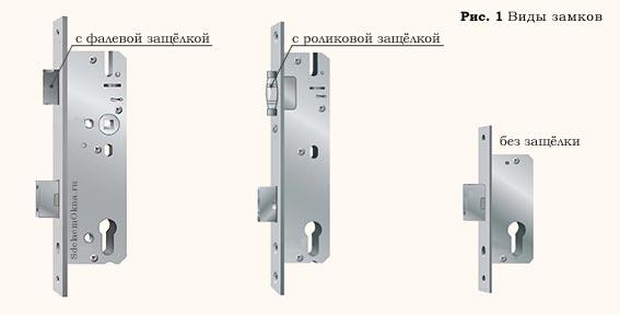 29117 - Замки для пластиковых дверей