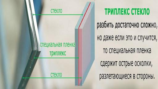 ударопрочный стеклопакет триплекс Киев