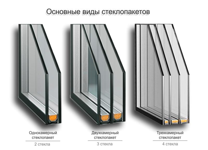 отличия однокамерного стеклопакета от двухкамерного